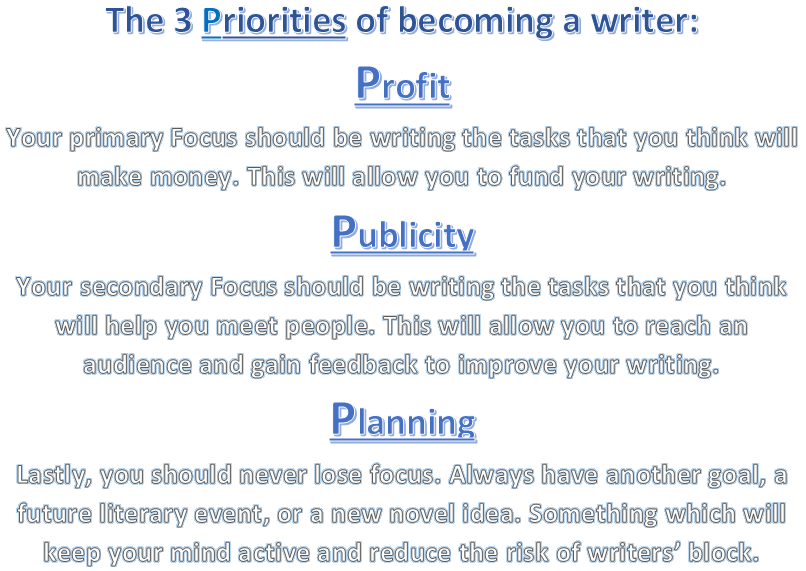 The 3 Priorities to launch your writingcareer